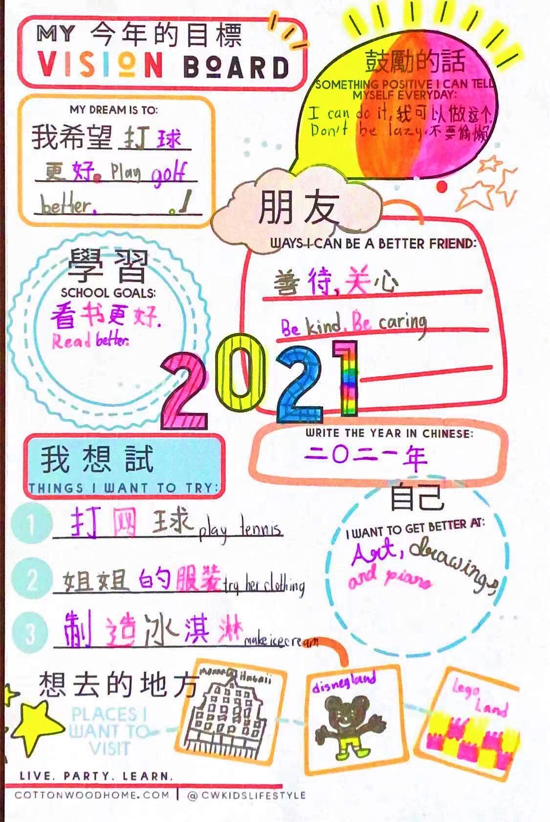 UniStar的小朋友們在課上寫了2021年的目標和願望~童言童語非常可愛!從小設立目標,對孩子成長的重要性?