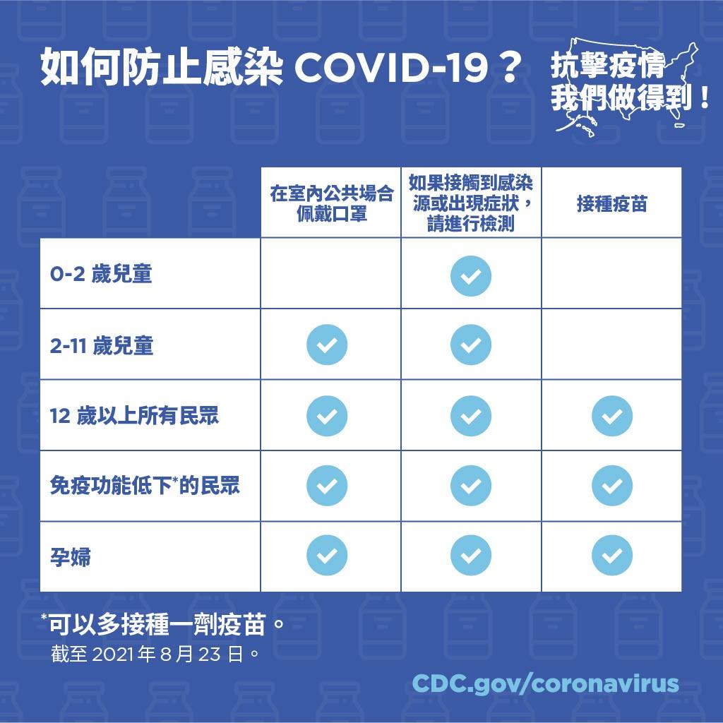 打破 COVID-19 疫苗謠言的活動 「我們可以做到」 COVID-19 宣傳教育活動